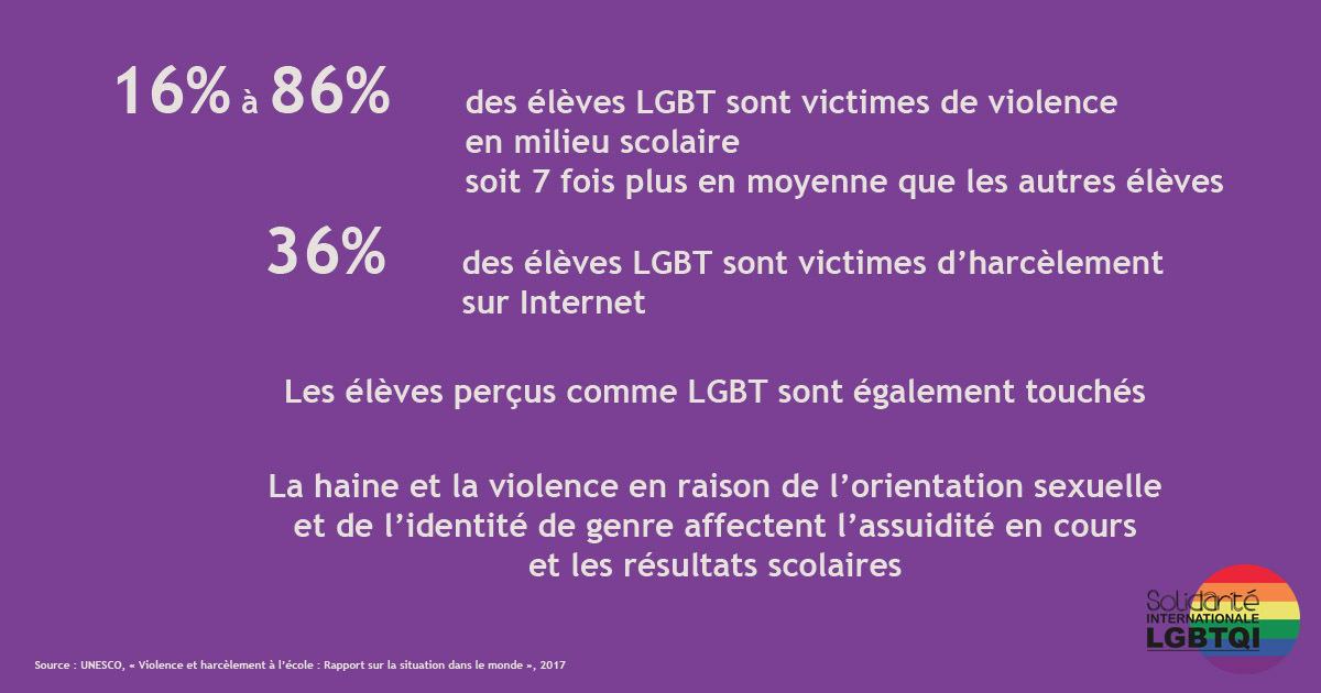 L'impact des LGBTphobies dans l'éducation